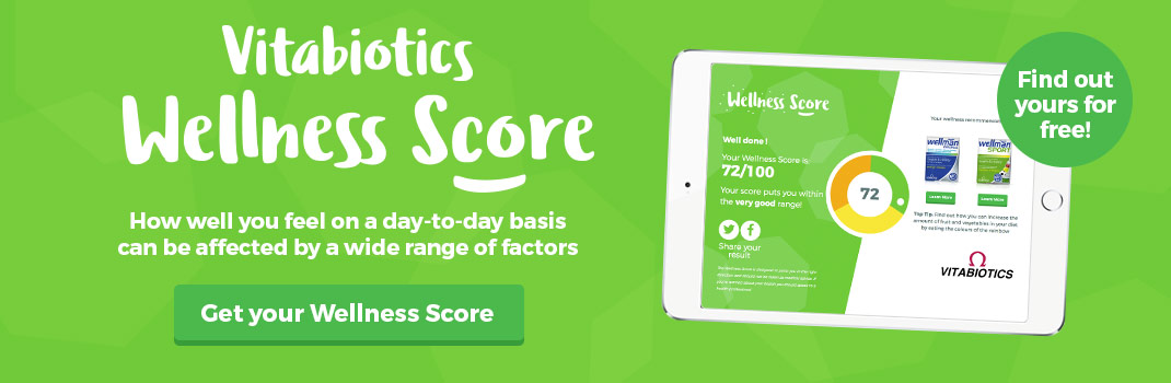 the wellness score