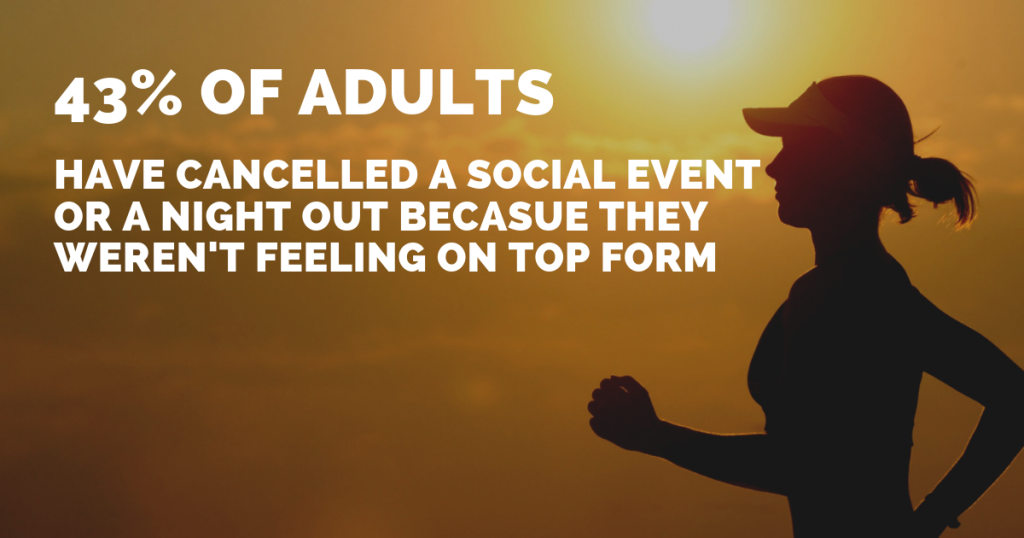 43% of adults have cancelled social event